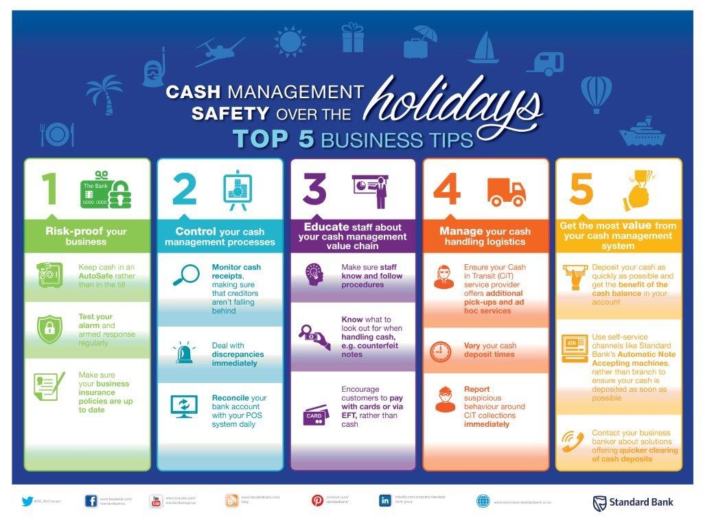 6 Cash Flow Management Tips for Small Business Owners ...